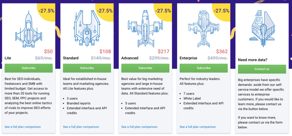 serpstate pricetable - List of Best API for keyword research