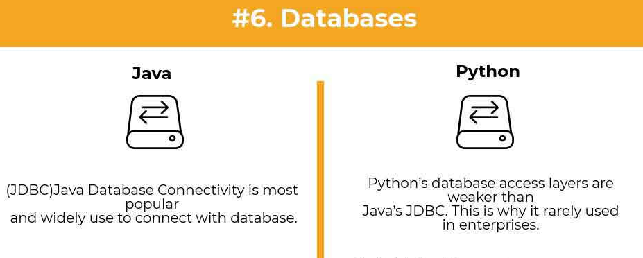 database compatibility comparison python vs java - Python vs Java : Which one is better for beginners
