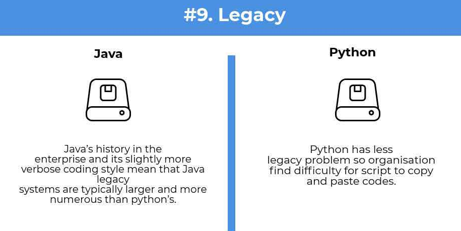 legacy code comparison python vs java - Python vs Java : Which one is better for beginners