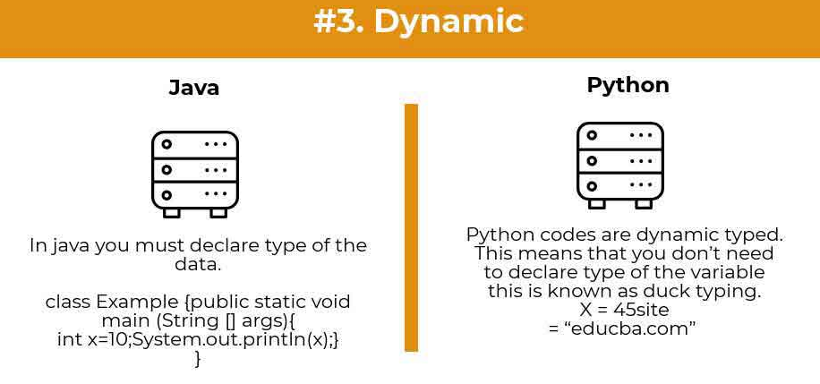 variable comparison python vs java - Python vs Java : Which one is better for beginners