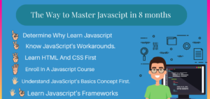 Best Way To Learn Javascript