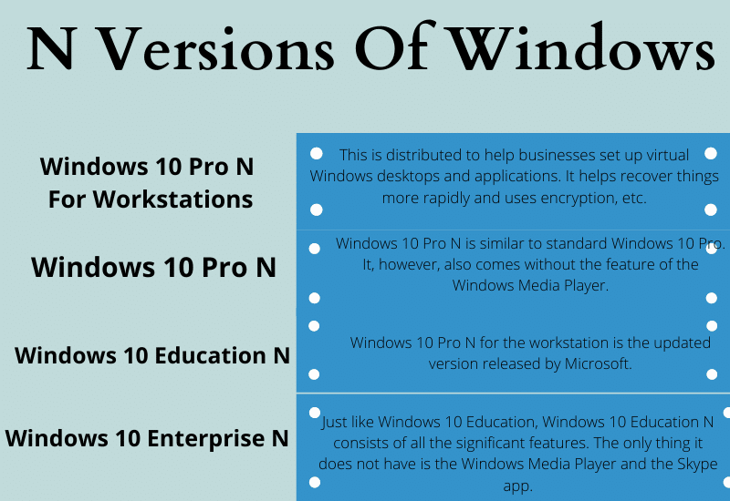 Windows 10 Pro N For Workstations