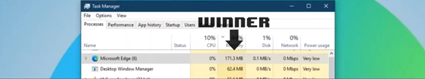 image 96 - Firefox vs Chrome memory usage; Which Browser Should You Choose In 2021